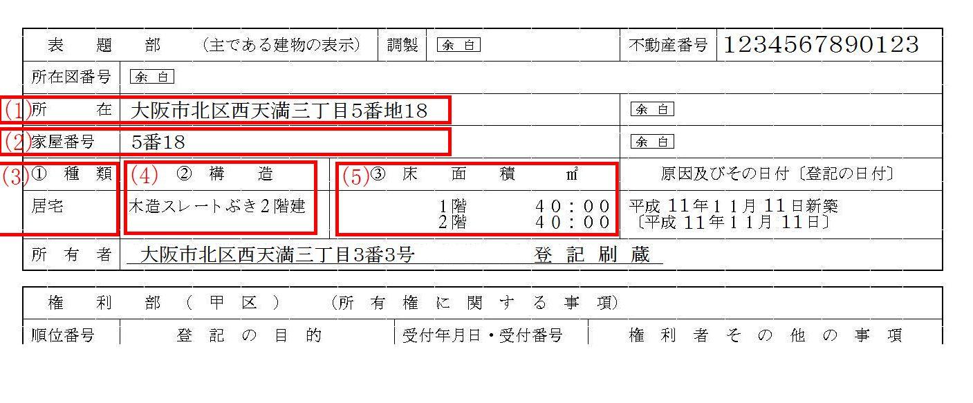 遺産分割協議書への不動産の書き方(一戸建ての建物)